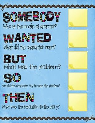 Summarizing a story...you can print this sheet and then use it with the stories you read at home over and over again by writing the answers on post-its and putting them in the boxes.
