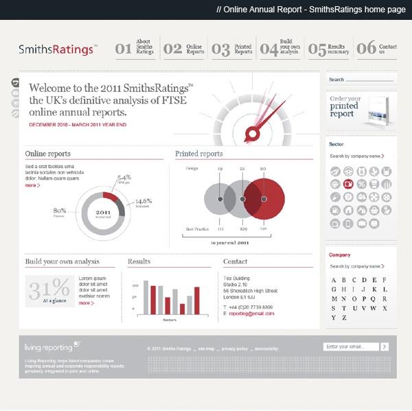 Jamar Ad 3 Random Inspiration Part 2 Pinterest Blog E Marketing   Annual  Report Analysis Sample  Annual Report Analysis Sample