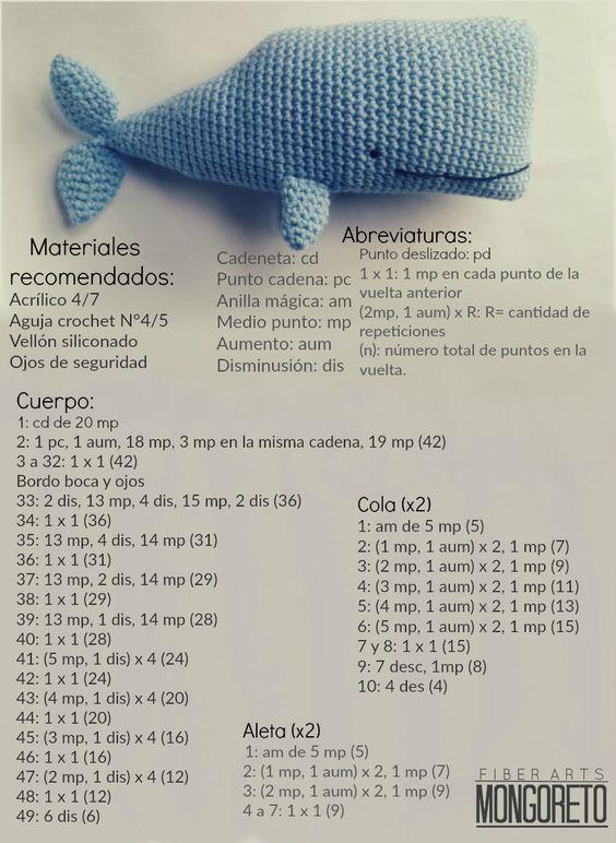 40 Patrones de Amigurumis en español | Patrones | Pinterest