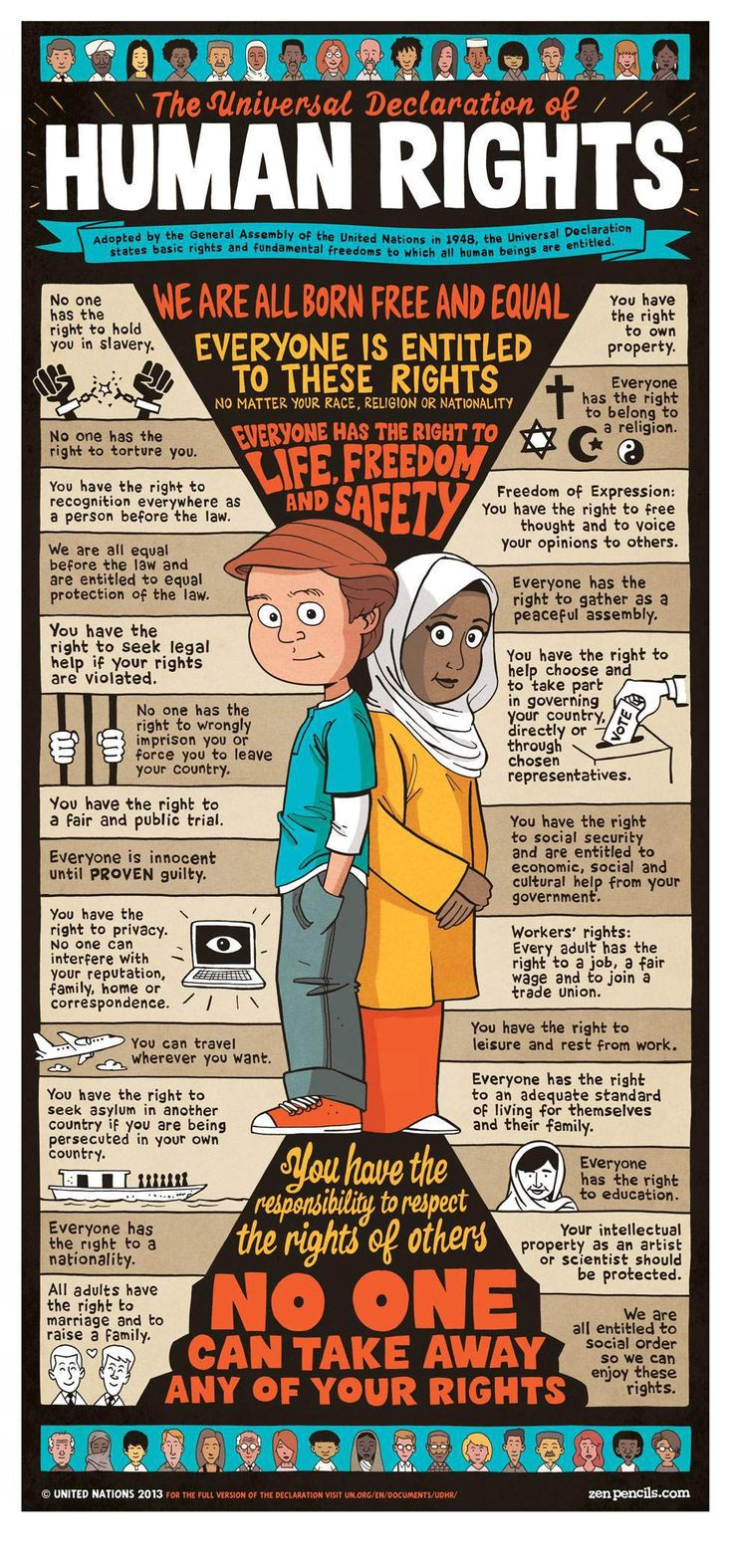 I really enjoy this poster as it encourages students to not discriminate people, showing that we ultimately hold the responsibility to respect the rights of others. I would use this poster as an entry point for students to look at current issues, such as #BlackLivesMatter, and see the unethical and immoral acts people partake in when in the possession of power.