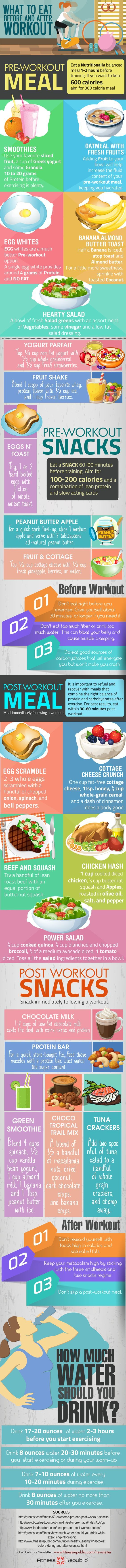 Use this helpful chart for pre and post workout meals and snacks and helpful tips.