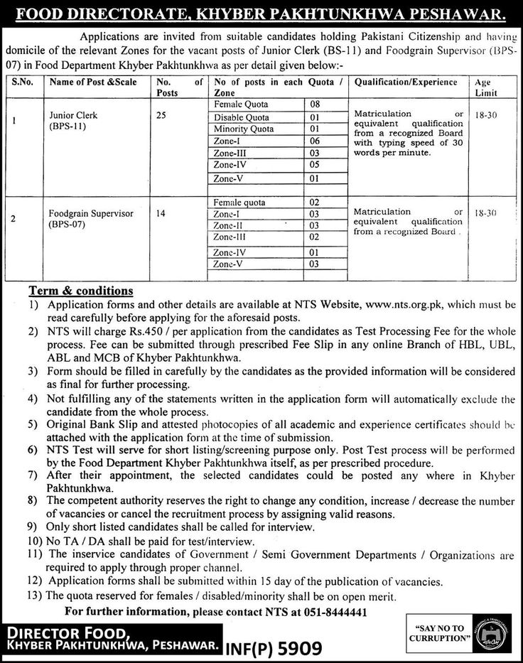 Government jobs in food directorate kpk for junior clerks