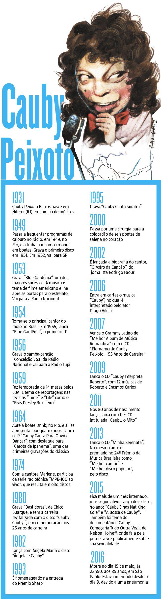 Roupas, perucas, jiu-jitsu e sexo. Conheça algumas curiosidades de Cauby Peixoto (17/05/2016) #Música #Cauby #CaubyPeixoto #Infográfico #Infografia #HojeEmDia
