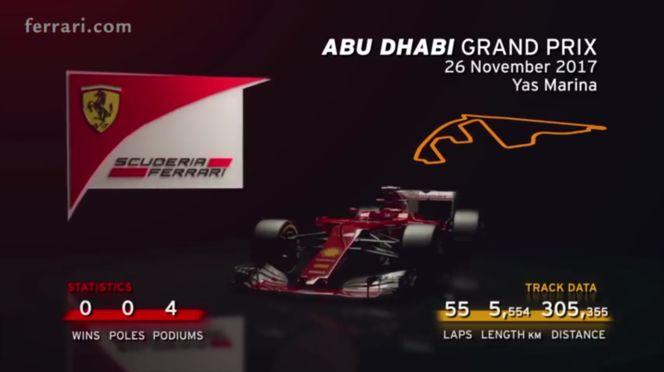Scuderia Ferrari - Abu Dhabi Grand Prix Preview (VIDEO)