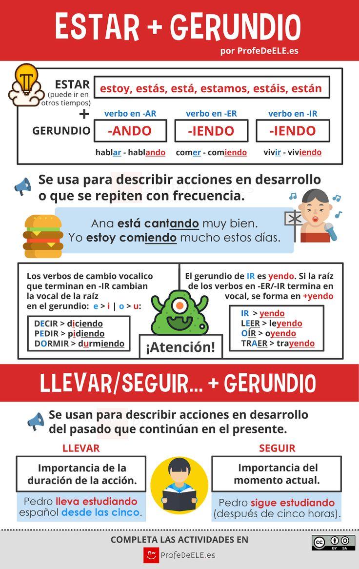 Estar + gerundio. Llevar y seguir + gerundio. | ProfeDeELE.es