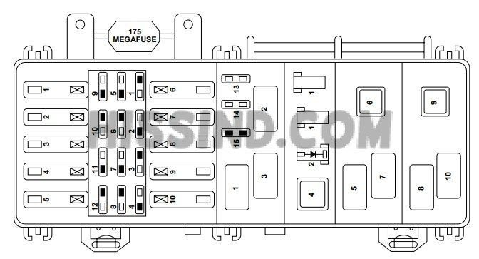 99 Ford Explorer Fuse Box Diagram Location Identification Ford Explorer Sistema Electrico Electrica