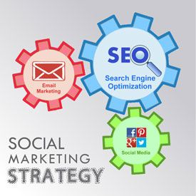 social media and website seo and marketing services affordable