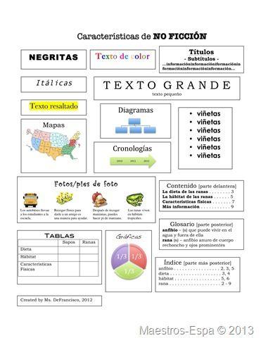 Best 75+ Organizadores Graficos images on Pinterest | Spanish ...