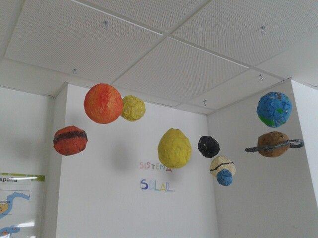 El Sistema solar en el aula. #Primaria