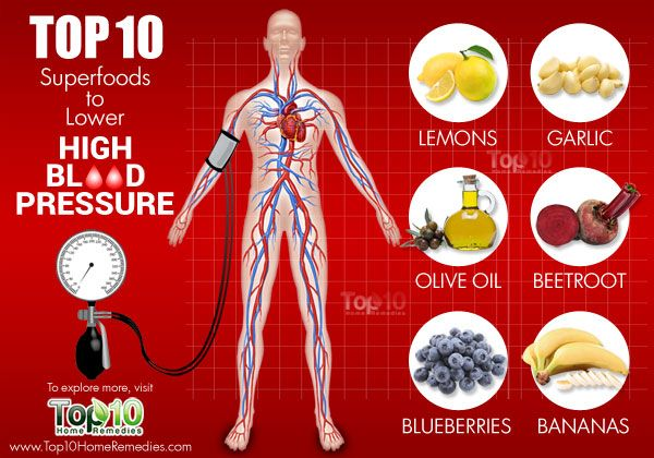 """Prev post1 of 3Next High blood pressure, also known as hypertension, is a major risk factor for both heart attacks and strokes. A blood pressure reading of 140/90 mm Hg or above is considered high blood pressure. In most cases, it does not cause any noticeable symptoms and is thus called the """"silent killer"""". According"""