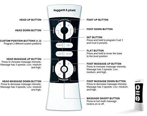 Leggett & Platt iDealBed Dream Sleep Mattress with Lescape Adjustable Bed Set, Wireless, Massage, Zero Gravity, Queen //http://bestadjustablebed.us/product/leggett-platt-idealbed-dream-sleep-mattress-with-lescape-adjustable-bed-set-wireless-massage-zero-gravity-queen/