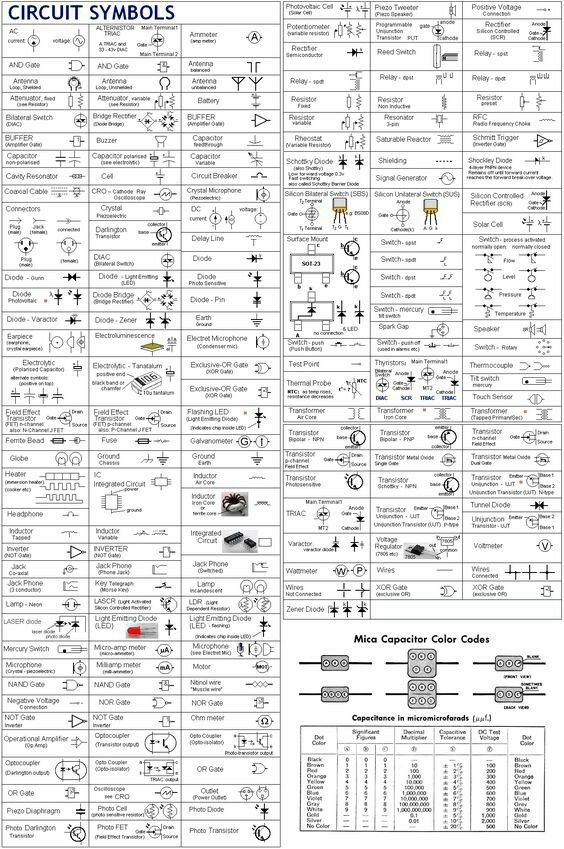 30 best technical drawing drafting electrical images on pinterest electric circuit hydroelectric power technical drawings crossword chart circuits geek culture magnets symbols malvernweather Gallery