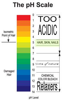 Importance of the hair cuticle