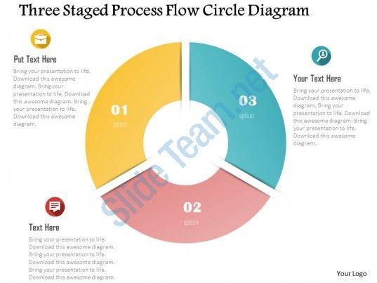 1000+ ideas about Circle Diagram on Pinterest | Olafur eliasson ...
