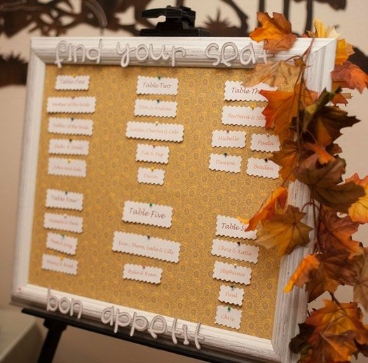 DIY seating chart (image by shelleycoar.com)