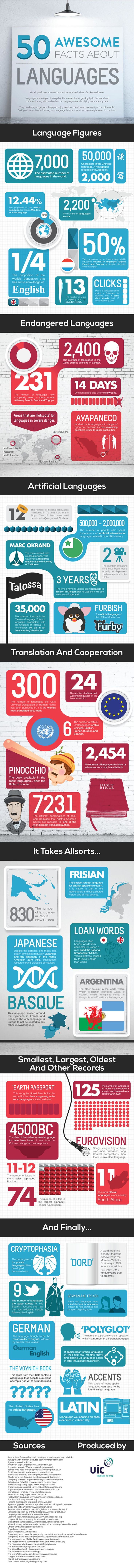 50 facts you probably didn't know about languages (infographic)
