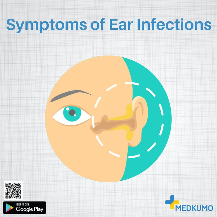 Ear infections are painful and sadly it occurs mostly for kids. Symptoms of Ear infection might continue or oscillate. Sometimes the ear infections affect only one ear, and sometimes it affects both the ear where the pain becomes unbearable.