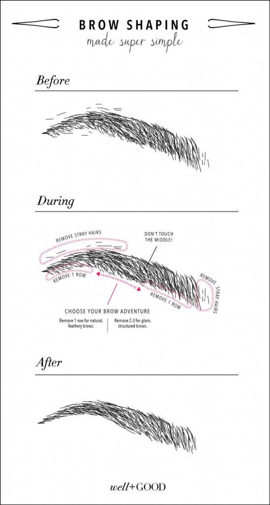 Our DIY brow shaping guide will help you find the best shape for your beautiful face. #GoodLooks