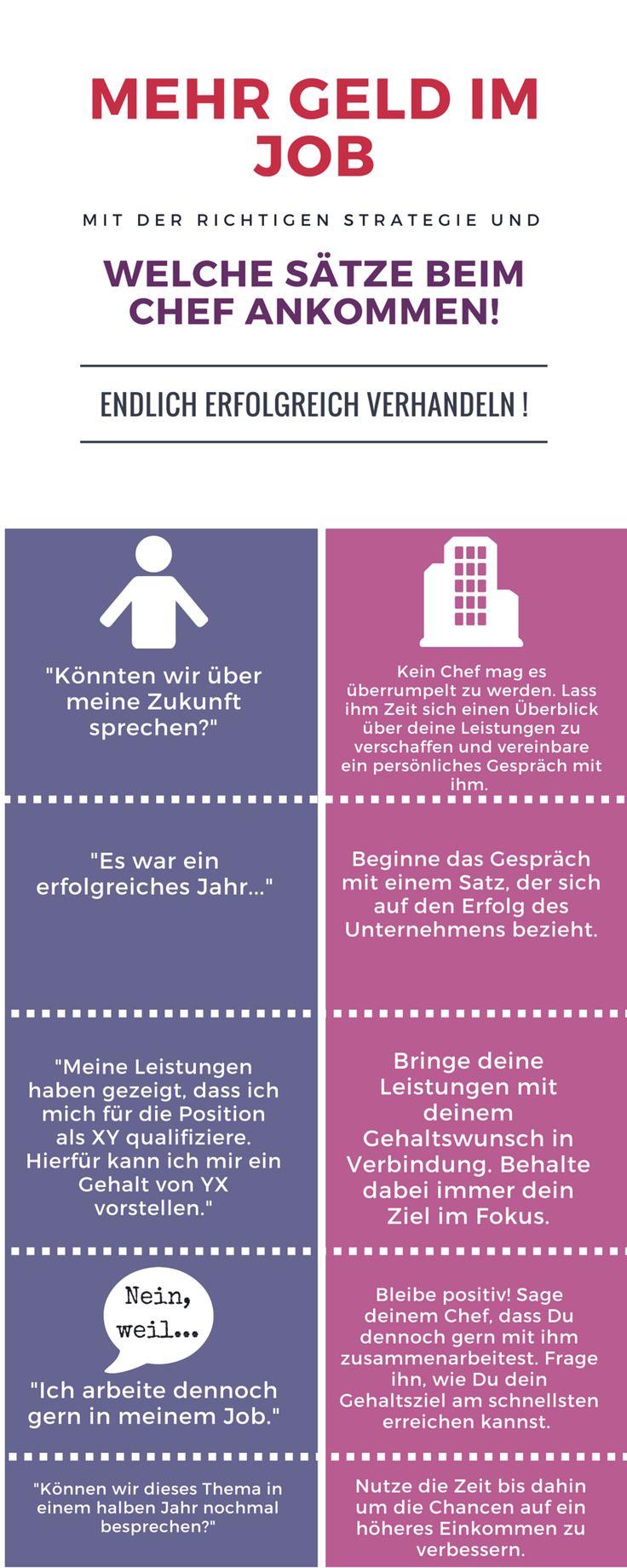 Gehaltserhöhung. @NFromhold @blog.nicolefromhold.de