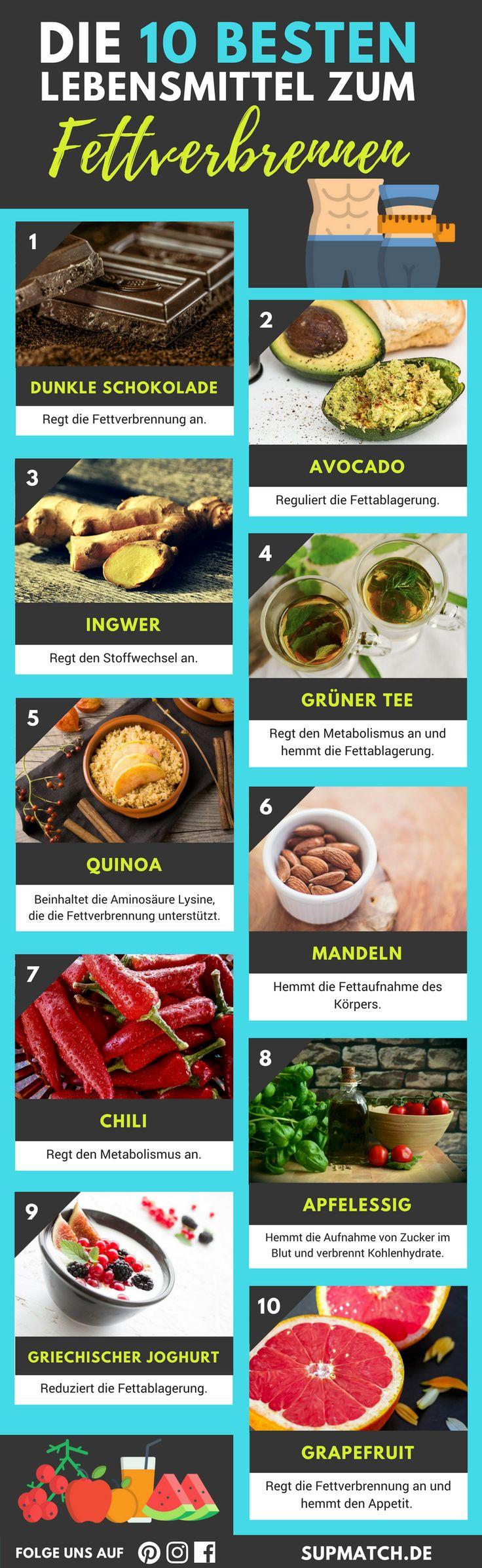 Die 10 besten Lebensmittel zum Fettvebrennen und Abnehmen