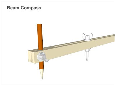 Making A Beam Compass | Woodworking | Pinterest | Compass, Beams and Woodworking