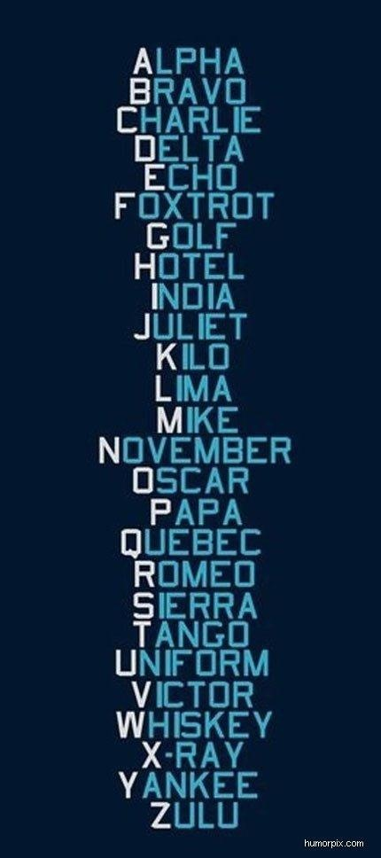 Phonetic alphabet - was just thinking I wanted to learn this