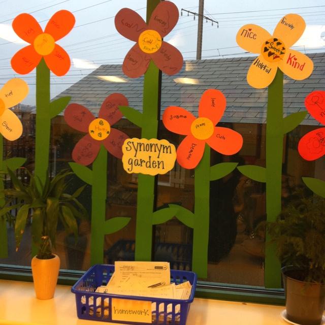 Synonym flowers!