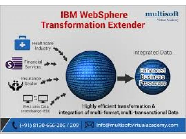 The 25+ best Ibm websphere ideas on Pinterest Ham test online - websphere message broker sample resume