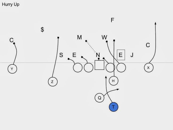 35 best football plays images on pinterest