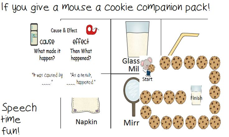 7 best if you give a mouse a cookie images on pinterest
