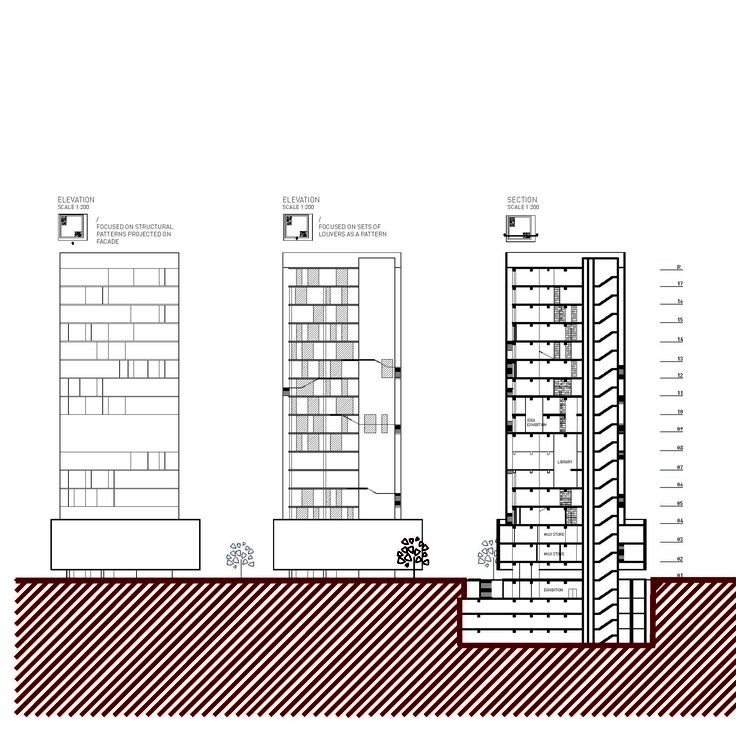 elevation to section (taking off of layers to the section)