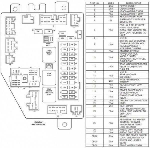 2000 Jeep Cherokee Fuse Diagram