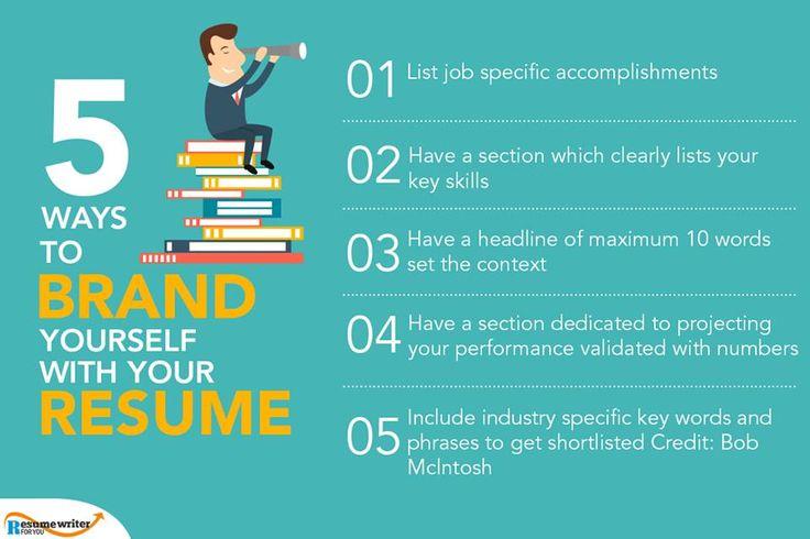 Normal Resume Font Size Resume Templates Pinterest Resume - font size for resumes