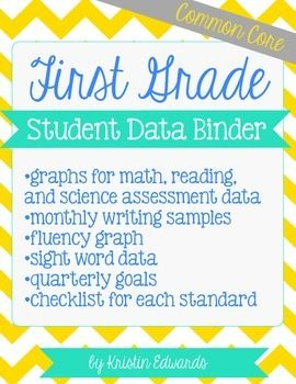 ***Updated June 17, 2014***Note: This product is aligned with the Common Core and contains a checklist with all of the Common Core Standards. Please click here if you are a FLORIDA teacher to see the Florida Standards version.Student data binders are great for keeping track of each student's data and gives them opportunity to take ownership of their goals.