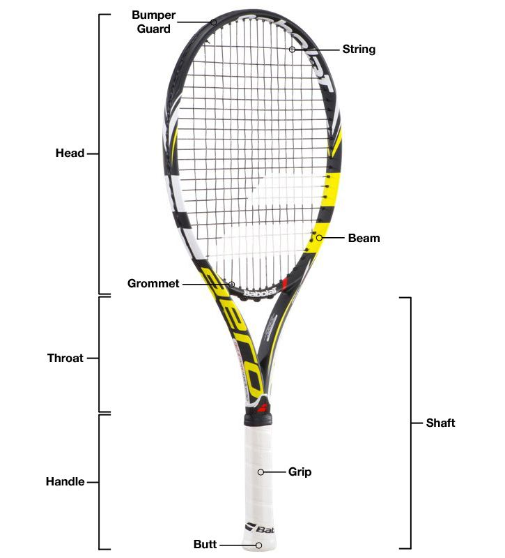 How To Buy The Best Tennis Racket For You Tennis Racket Pro Tennis Racket Tennis Rackets