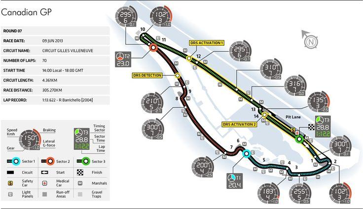 2013 Canadian Grand Prix - Circuit Map | Federation Internationale de l'Automobile