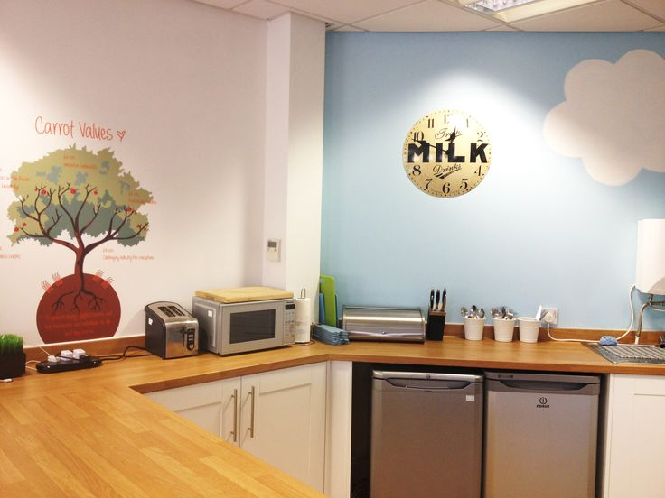 We have created a work space that helps foster a creative and innovative practices.