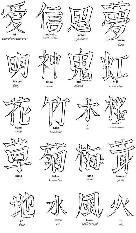 Kínai betűk :: KAMELEON TATTOO STUDIO