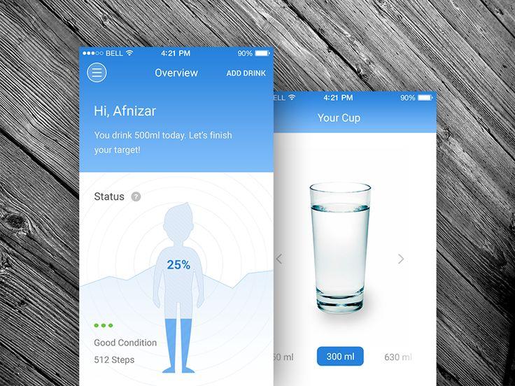 Smart Water Application