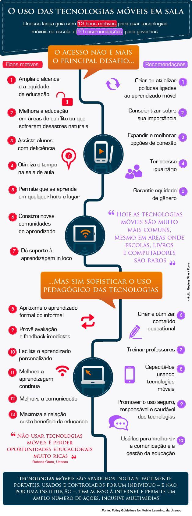 10 dicas e 13 motivos para usar celular na aula