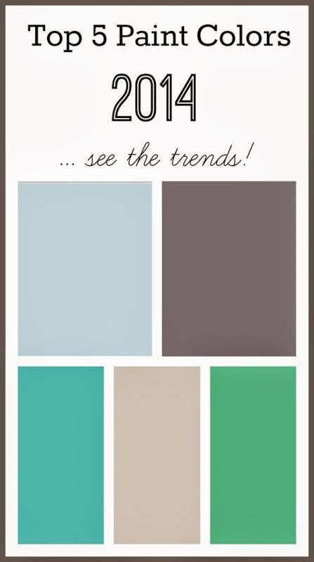 Read this before you paint! Top 5 Paint Colors 2014 see the Color of the Year hot trends! #paint #color