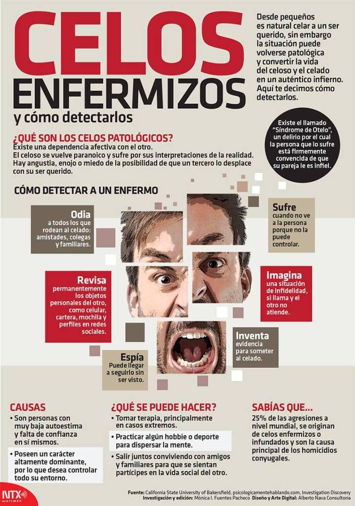 #Infografia Celos enfermizos y cómo detectarlos