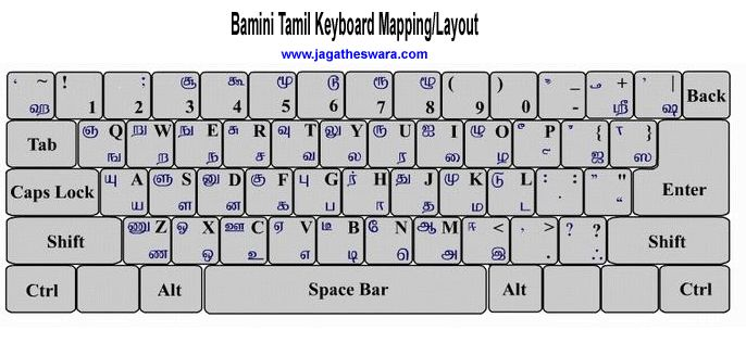 Tamil Font download - Tamil Keyboard Mapping - Tamil keyboard download- Tamil Font Bamini
