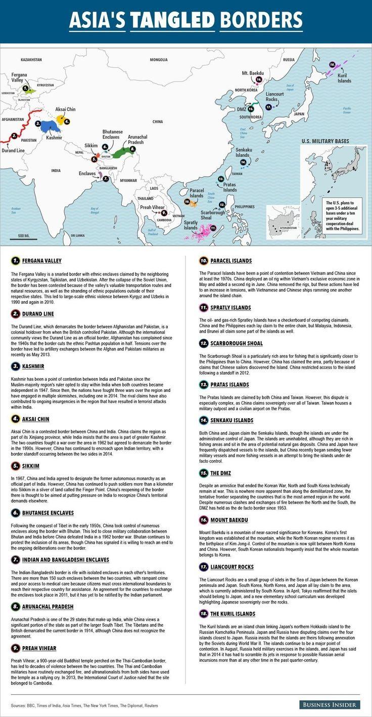 Asian Border Disputes