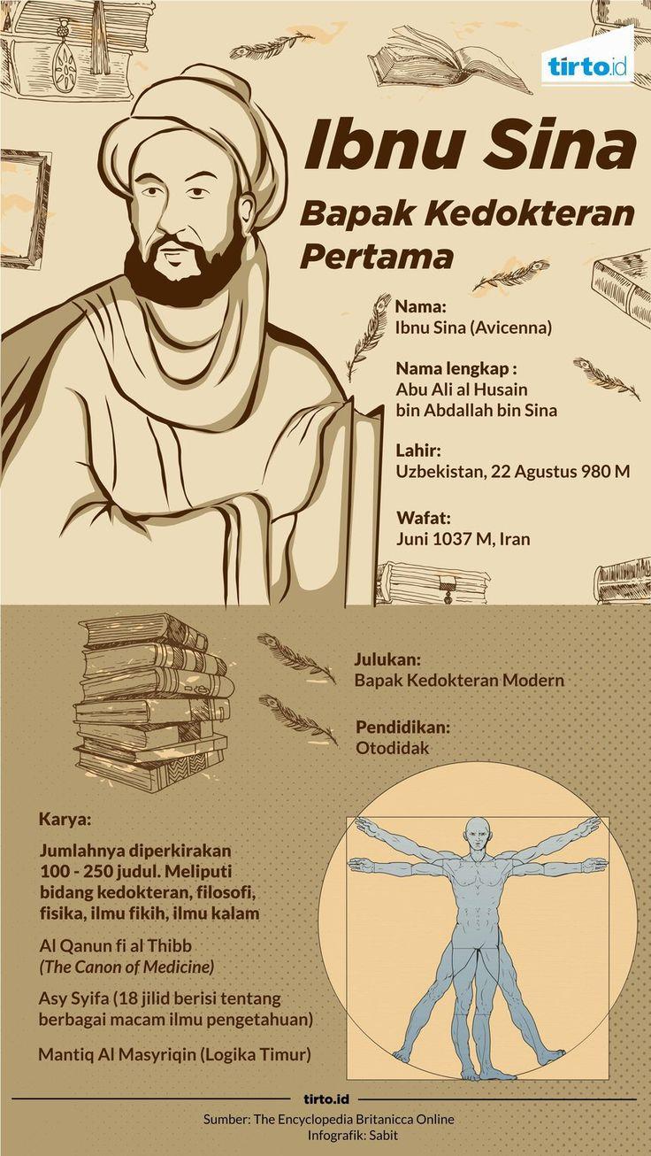 Ibnu Sina, Filsuf & Dokter Islam Ternama yang Dianggap Ateis