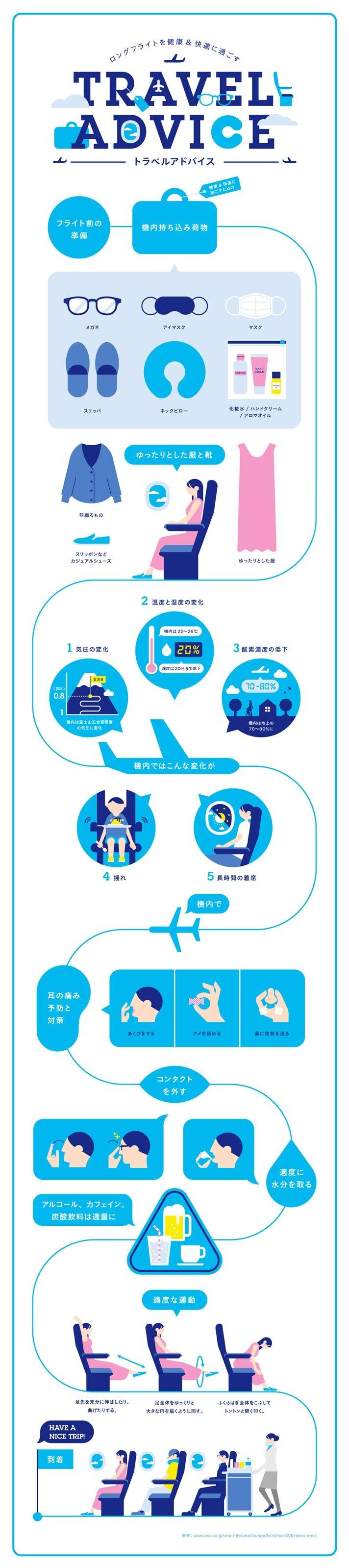 ロングフライトを健康&快適に過ごす トラベルアドバイス
