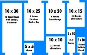 self storage sizes to help find you the right size unit