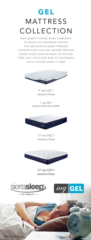 Gel Mattress Collection - Sierra Sleep® by Ashley - Gel Mattresses - Ashley Furniture #AshleyFurniture