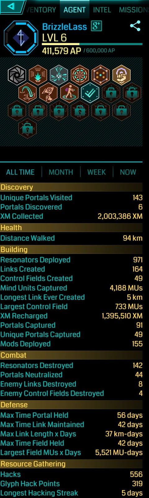 Just What is it About Ingress? | BrizzleLass
