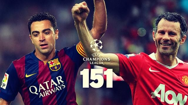 Xavi Hernández equals Ryan Giggs' appearance record in Europe  #UCL